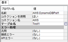 DynamoDBPutProperty.png